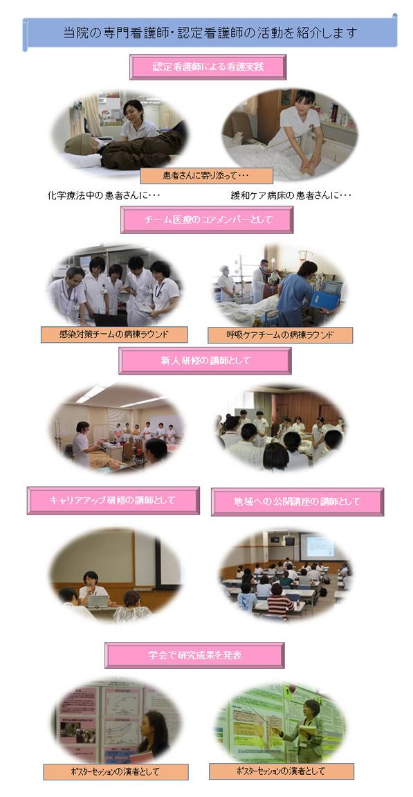専門看護師、認定看護師の活動紹介画像