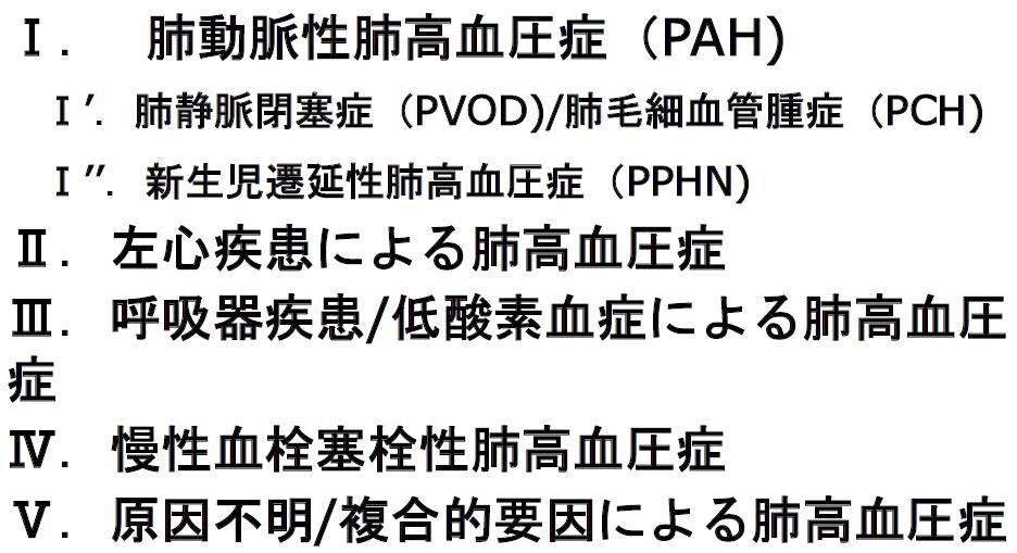 肺動脈性肺高血圧症(PAH)のステージ説明画像